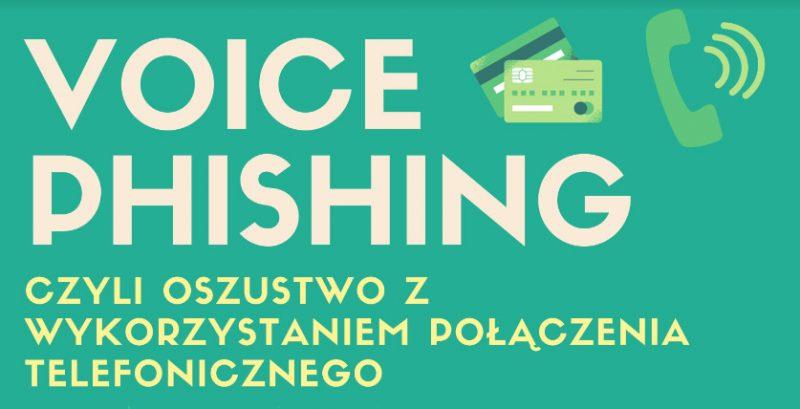 Voice Phishing
